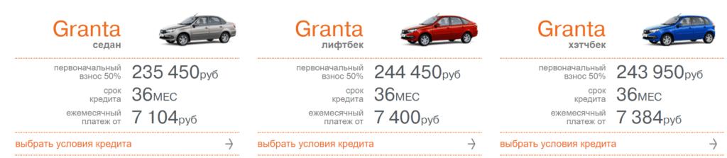 Автосалон Форвард Авто отзывы покупателей